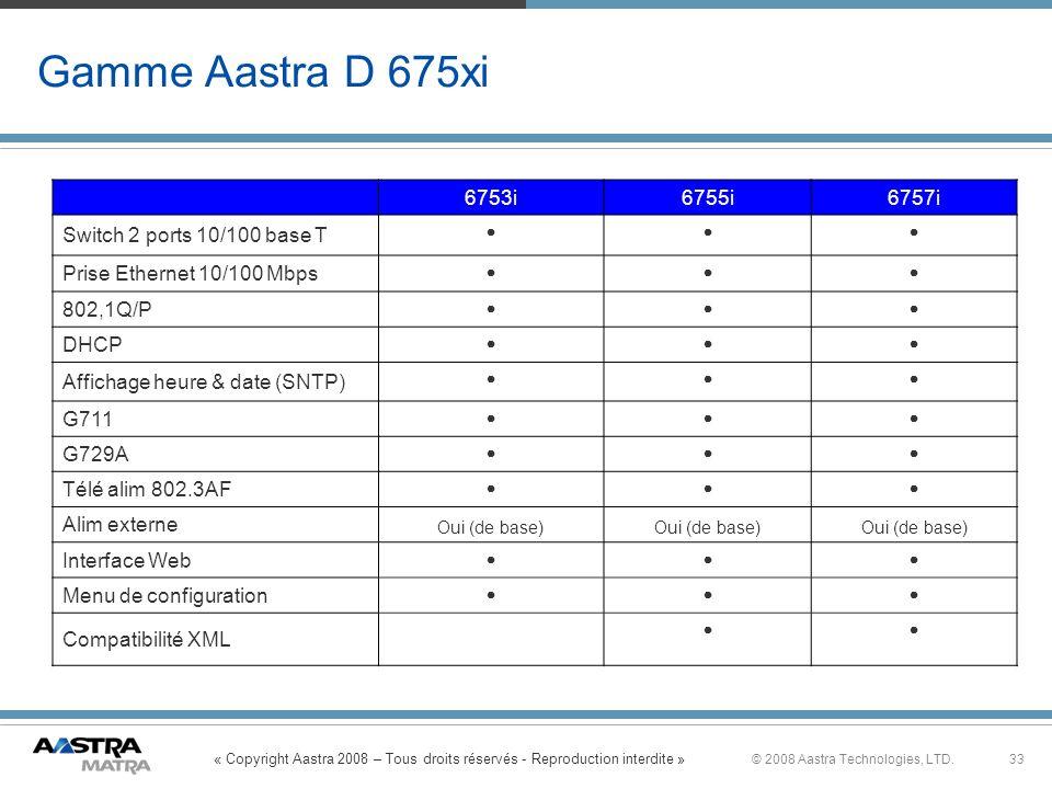 « Copyright Aastra 2008 – Tous droits réservés - Reproduction interdite » 33© 2008 Aastra Technologies, LTD. 6753i6755i6757i Switch 2 ports 10/100 bas