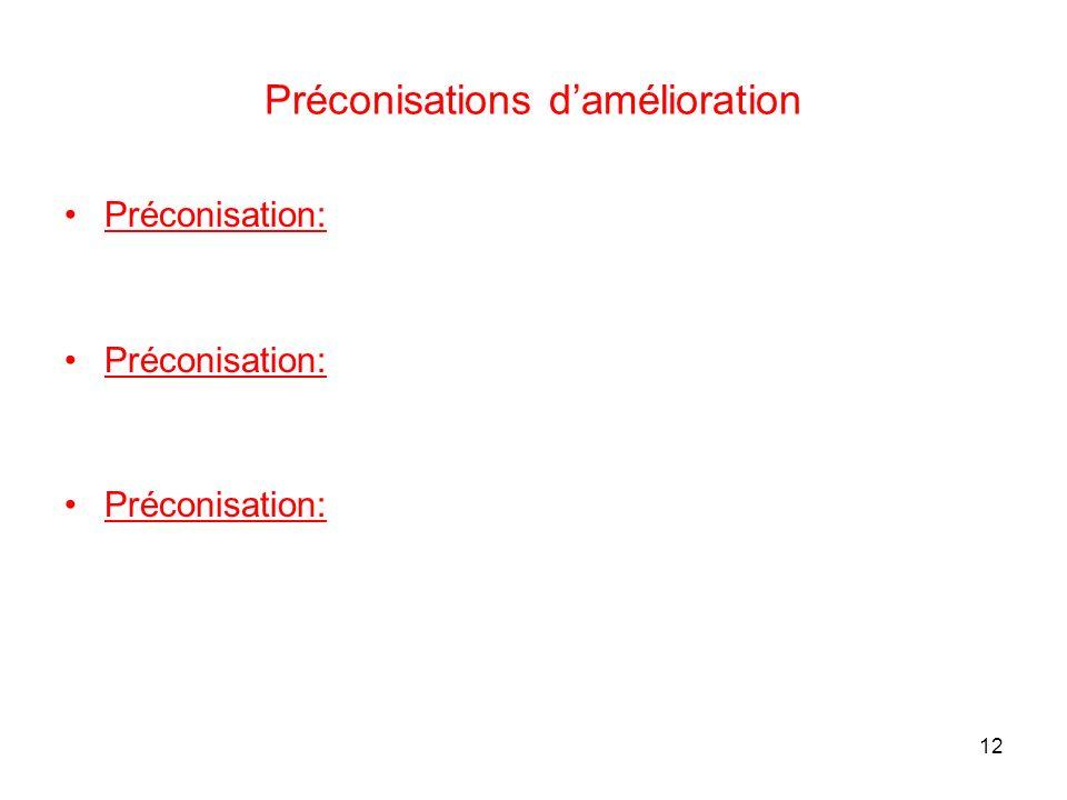 12 Préconisations damélioration Préconisation: