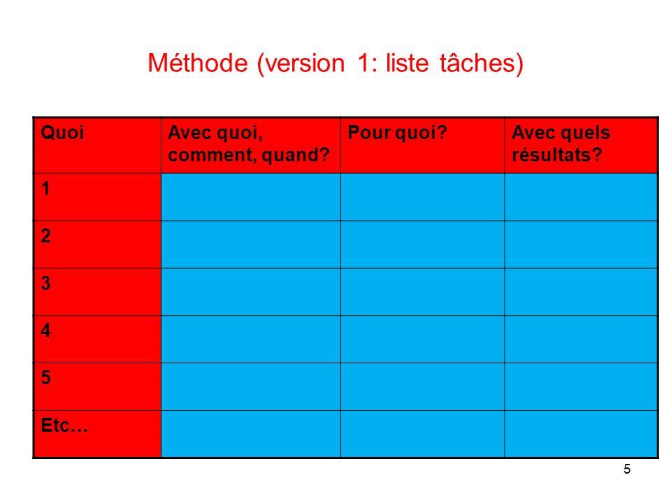 5 Méthode (version 1: liste tâches) QuoiAvec quoi, comment, quand? Pour quoi?Avec quels résultats? 1 2 3 4 5 Etc…