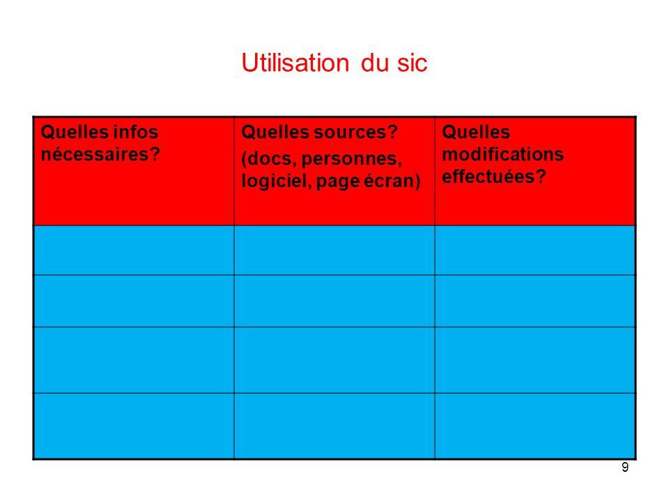 9 Utilisation du sic Quelles infos nécessaires? Quelles sources? (docs, personnes, logiciel, page écran) Quelles modifications effectuées?