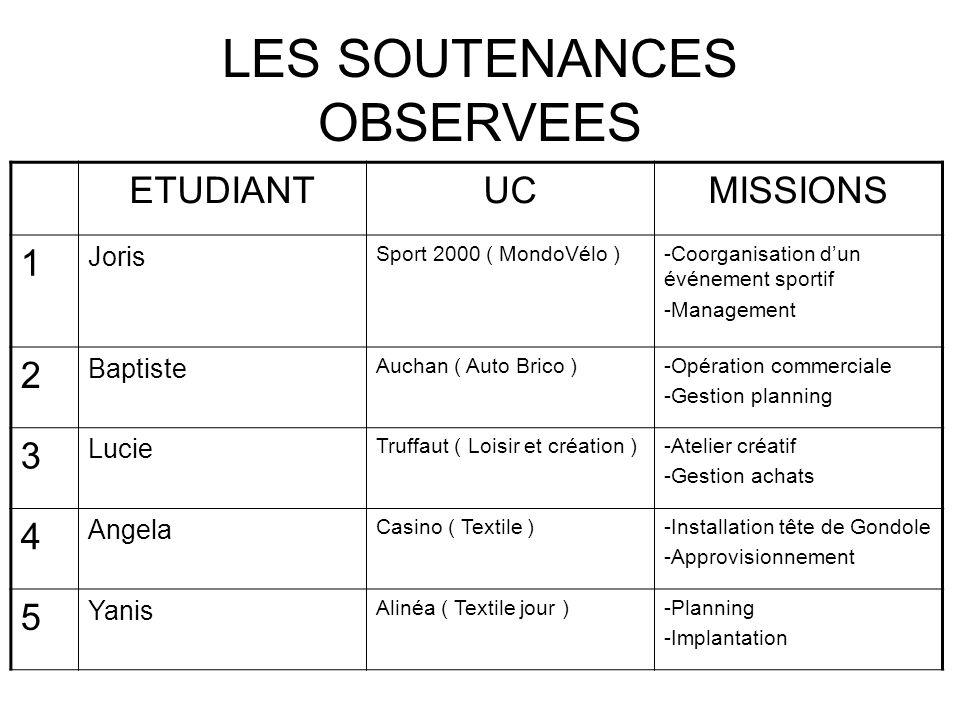 LES SOUTENANCES OBSERVEES ETUDIANTUCMISSIONS 1 Joris Sport 2000 ( MondoVélo )-Coorganisation dun événement sportif -Management 2 Baptiste Auchan ( Aut