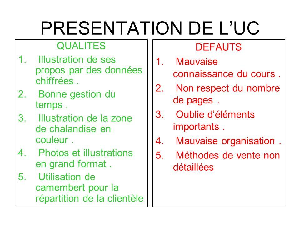 PRESENTATION DE LUC SUGGESTIONS Bien illustrer ses données par des chiffres.