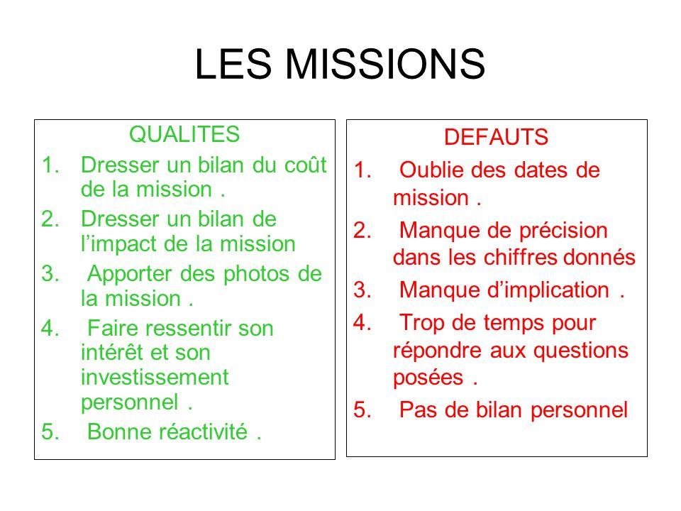 LES MISSIONS QUALITES 1.Dresser un bilan du coût de la mission. 2.Dresser un bilan de limpact de la mission 3. Apporter des photos de la mission. 4. F