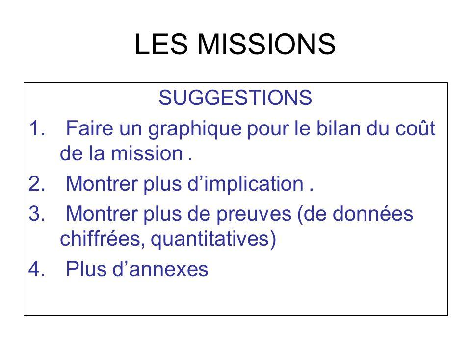 LES MISSIONS SUGGESTIONS 1. Faire un graphique pour le bilan du coût de la mission. 2. Montrer plus dimplication. 3. Montrer plus de preuves (de donné