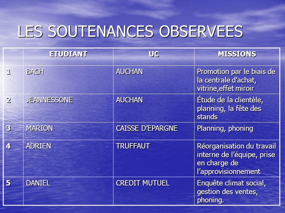 PRESENTATION DE LUC QUALITES 1.Respect des 3 parties 2.