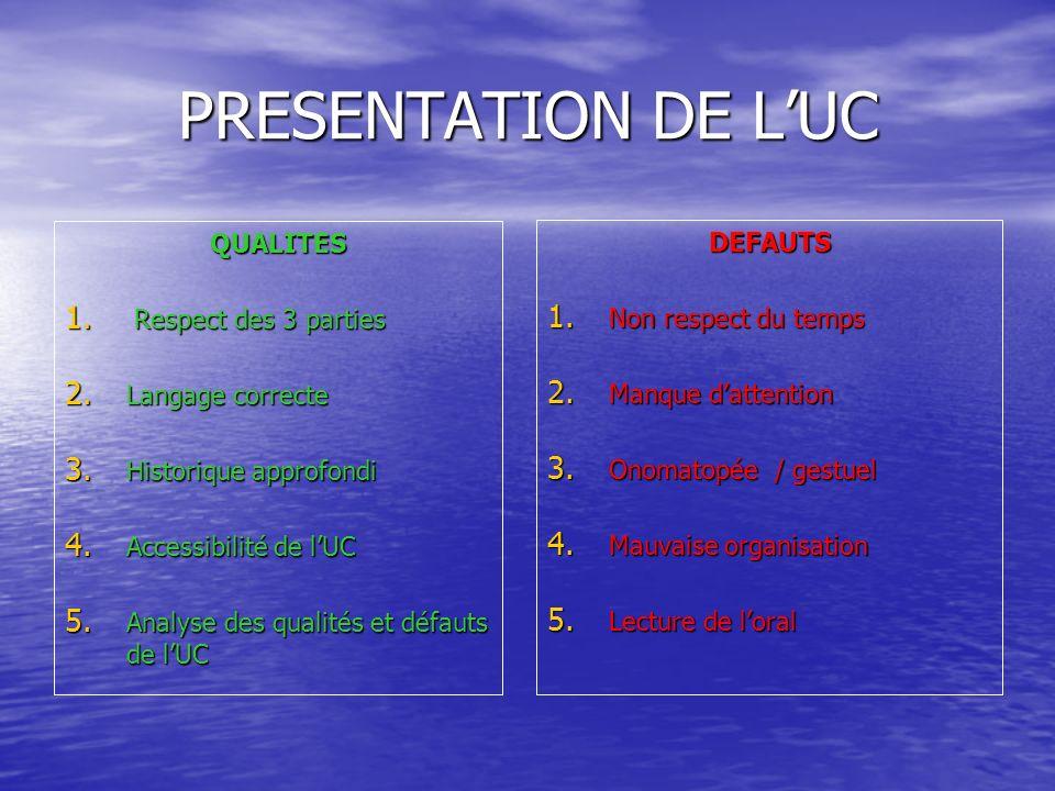 PRESENTATION DE LUC SUGGESTIONS 1.Apprendre par cœur son oral 2.