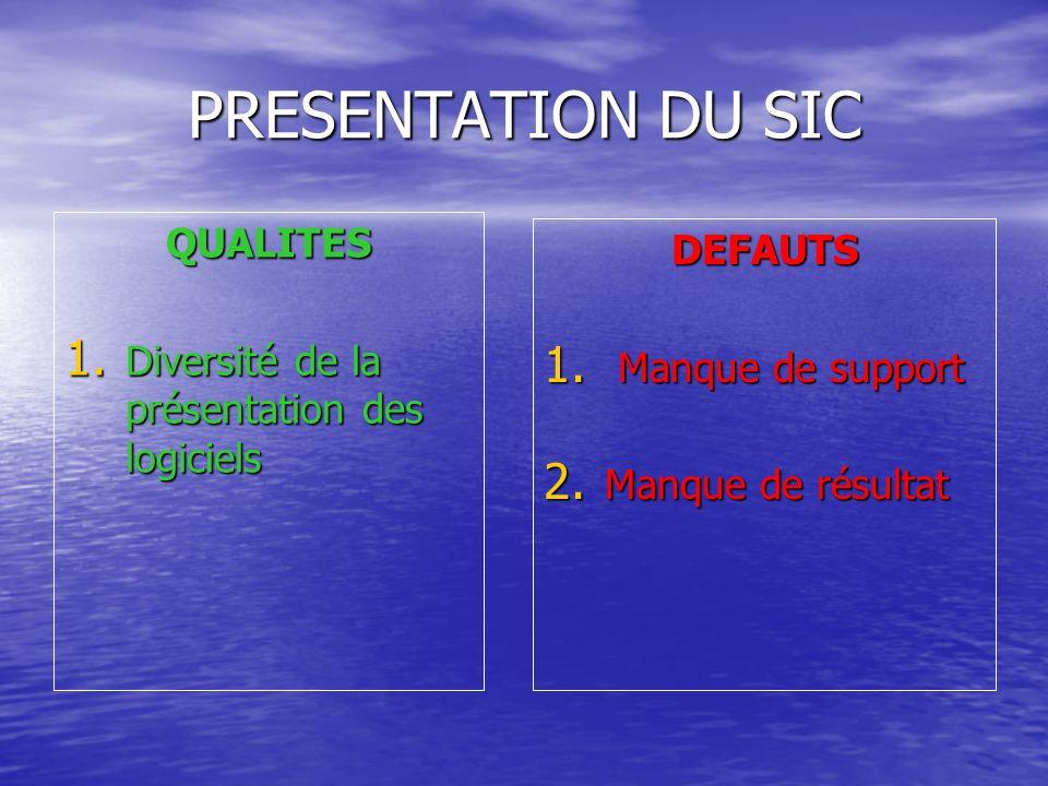 PRESENTATION DU SIC QUALITES 1. Diversité de la présentation des logiciels DEFAUTS 1. Manque de support 2. Manque de résultat