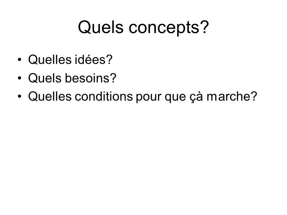 Quels concepts Quelles idées Quels besoins Quelles conditions pour que çà marche