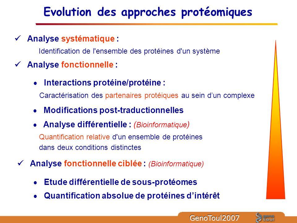 Analyse systématique : Evolution des approches protéomiques Identification de l'ensemble des protéines d'un système Analyse fonctionnelle : Quantifica