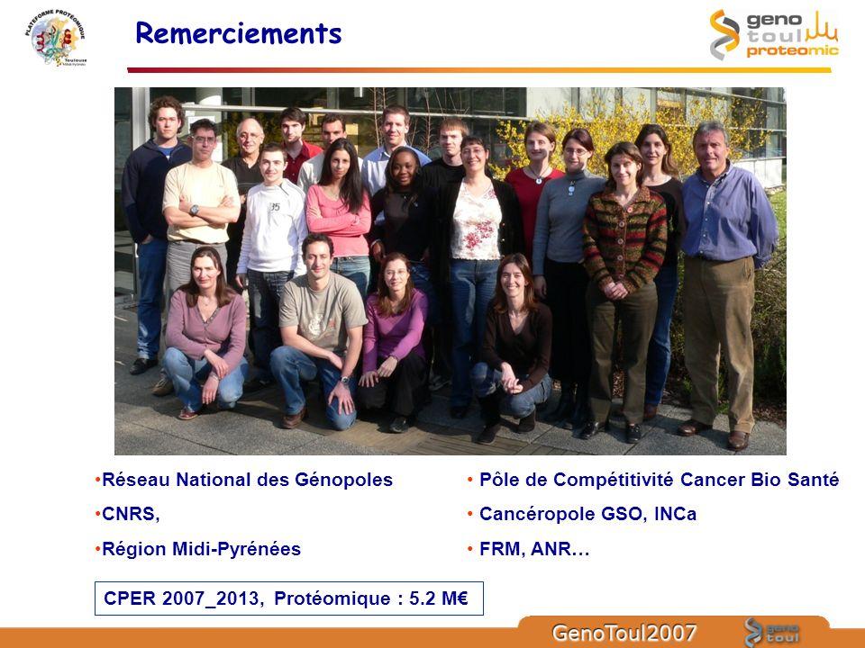 Réseau National des Génopoles CNRS, Région Midi-Pyrénées Remerciements Pôle de Compétitivité Cancer Bio Santé Cancéropole GSO, INCa FRM, ANR… CPER 200