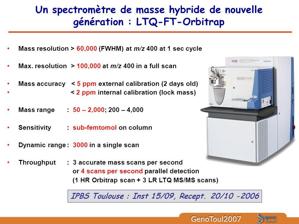 Un spectromètre de masse hybride de nouvelle génération : LTQ-FT-Orbitrap Mass resolution > 60,000 (FWHM) at m/z 400 at 1 sec cycle Max. resolution >