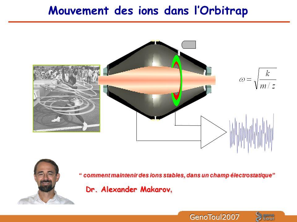 Mouvement des ions dans lOrbitrap comment maintenir des ions stables, dans un champ électrostatique comment maintenir des ions stables, dans un champ