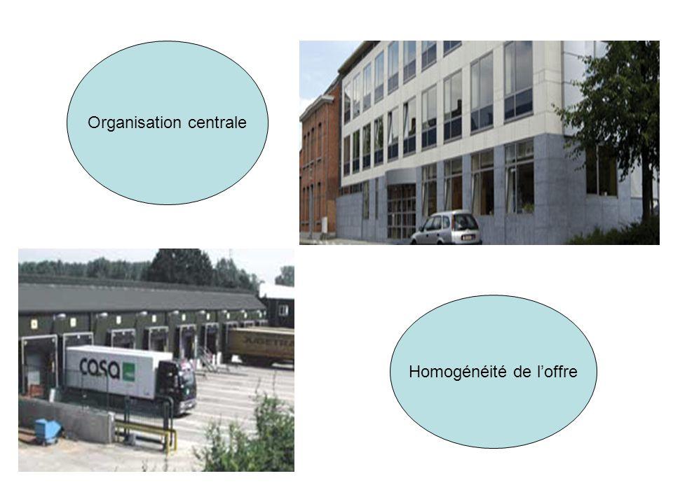 Organisation centrale Homogénéité de loffre