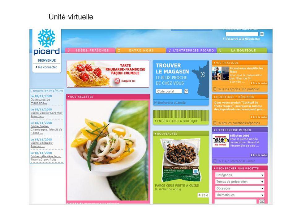 Unité virtuelle