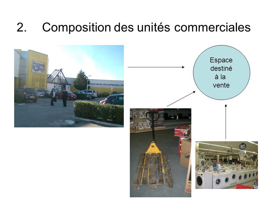 2.Composition des unités commerciales Espace destiné à la vente