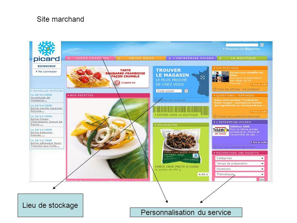 Personnalisation du service Lieu de stockage Site marchand
