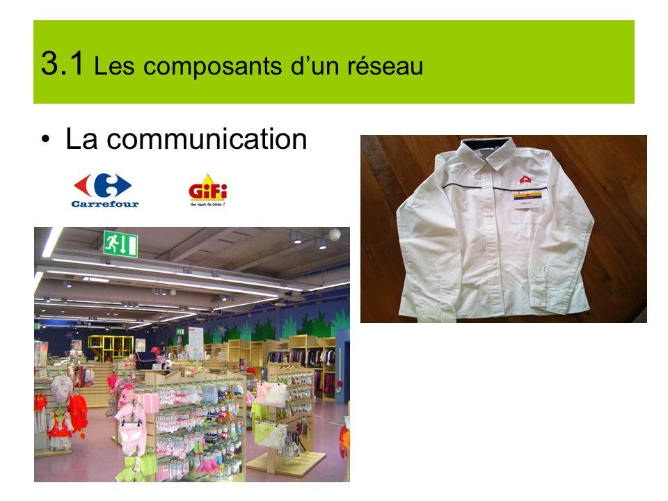 3.1 Les composants dun réseau La communication