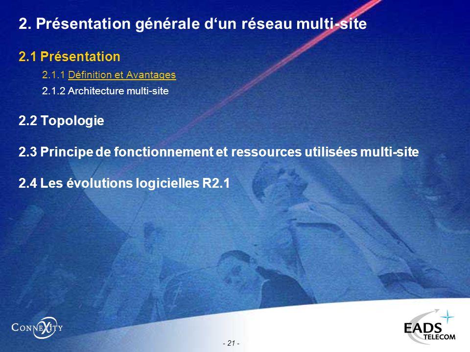 - 21 - 2. Présentation générale dun réseau multi-site 2.1 Présentation 2.1.1 Définition et Avantages 2.1.2 Architecture multi-site 2.2 Topologie 2.3 P