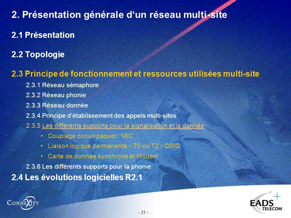 - 31 - 2. Présentation générale dun réseau multi-site 2.1 Présentation 2.2 Topologie 2.3 Principe de fonctionnement et ressources utilisées multi-site