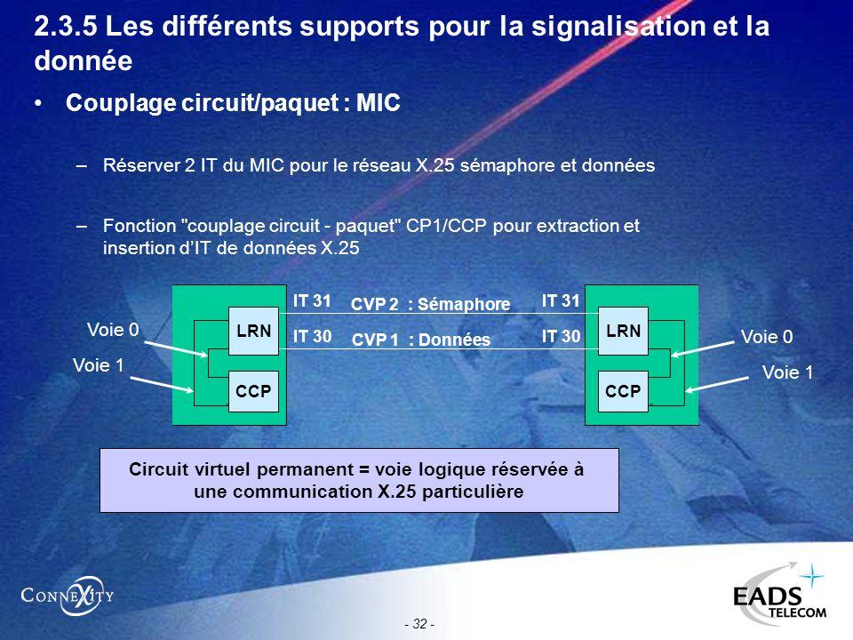 - 32 - 2.3.5 Les différents supports pour la signalisation et la donnée Couplage circuit/paquet : MIC –Réserver 2 IT du MIC pour le réseau X.25 sémaph