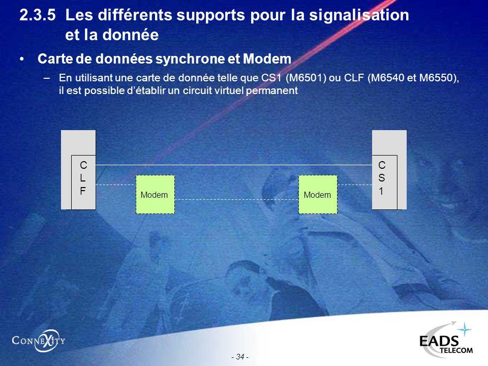 - 34 - 2.3.5 Les différents supports pour la signalisation et la donnée Carte de données synchrone et Modem –En utilisant une carte de donnée telle qu