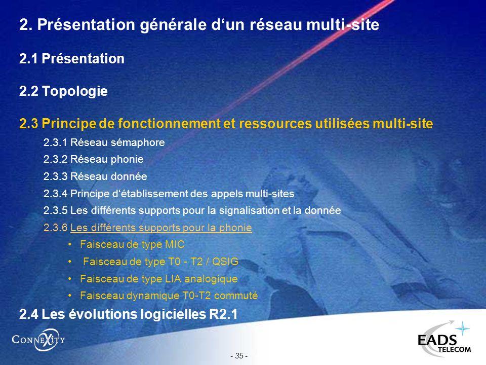 - 35 - 2. Présentation générale dun réseau multi-site 2.1 Présentation 2.2 Topologie 2.3 Principe de fonctionnement et ressources utilisées multi-site