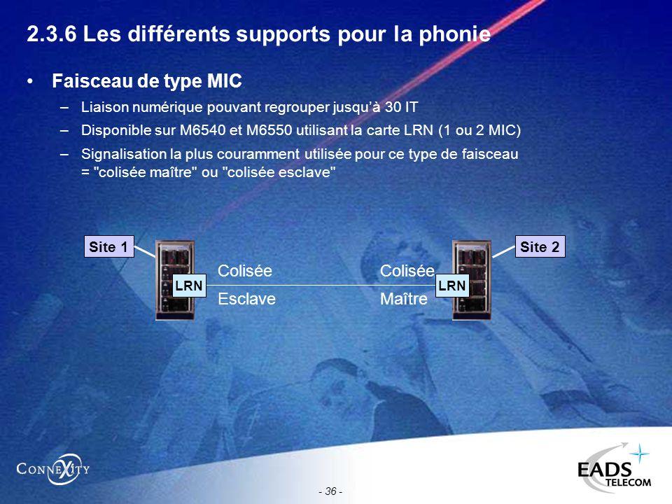 - 36 - 2.3.6 Les différents supports pour la phonie Faisceau de type MIC –Liaison numérique pouvant regrouper jusquà 30 IT –Disponible sur M6540 et M6