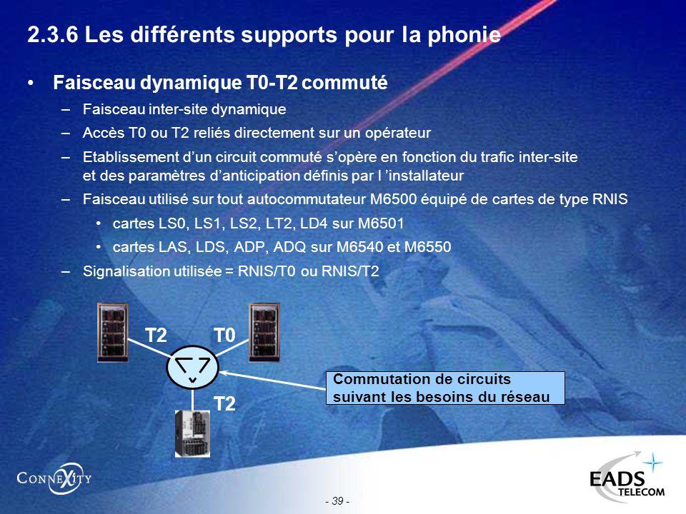 - 39 - 2.3.6 Les différents supports pour la phonie Faisceau dynamique T0-T2 commuté –Faisceau inter-site dynamique –Accès T0 ou T2 reliés directement