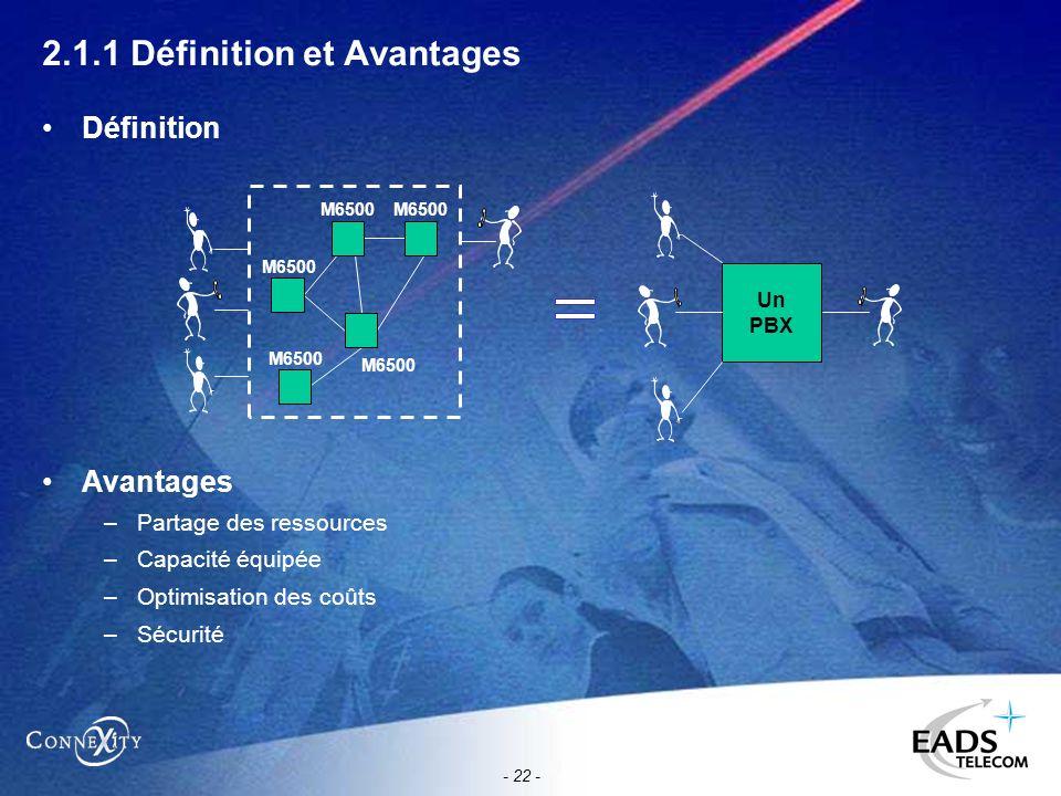 - 22 - 2.1.1 Définition et Avantages Définition Avantages –Partage des ressources –Capacité équipée –Optimisation des coûts –Sécurité M6500 Un PBX