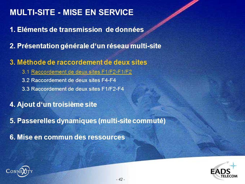 - 42 - MULTI-SITE - MISE EN SERVICE 1. Eléments de transmission de données 2. Présentation générale dun réseau multi-site 3. Méthode de raccordement d