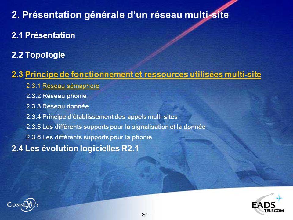 - 26 - 2. Présentation générale dun réseau multi-site 2.1 Présentation 2.2 Topologie 2.3 Principe de fonctionnement et ressources utilisées multi-site