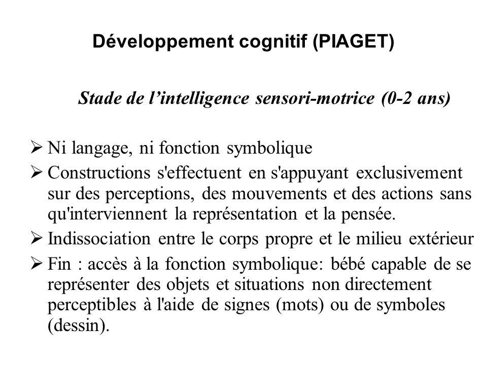 Développement cognitif (PIAGET) Stade de lintelligence sensori-motrice (0-2 ans) Ni langage, ni fonction symbolique Constructions s'effectuent en s'ap