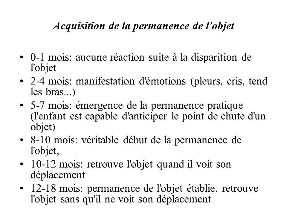 Acquisition de la permanence de l'objet 0-1 mois: aucune réaction suite à la disparition de l'objet 2-4 mois: manifestation d'émotions (pleurs, cris,