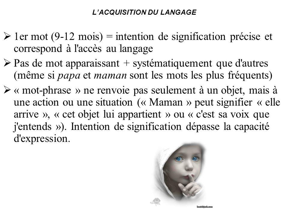 LACQUISITION DU LANGAGE 1er mot (9-12 mois) = intention de signification précise et correspond à l'accès au langage Pas de mot apparaissant + systémat