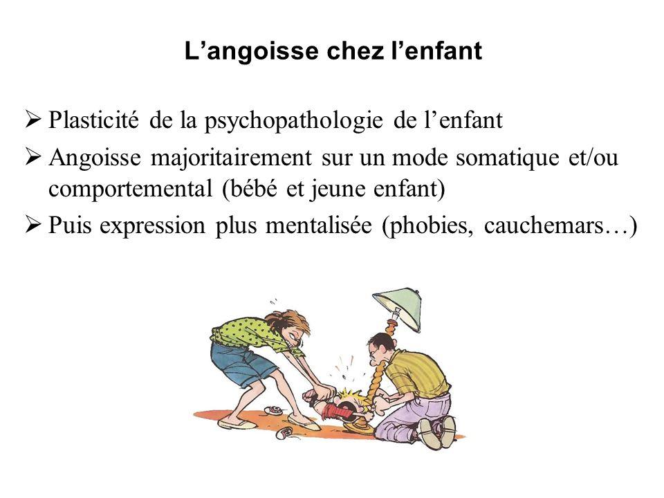 Langoisse chez lenfant Plasticité de la psychopathologie de lenfant Angoisse majoritairement sur un mode somatique et/ou comportemental (bébé et jeune