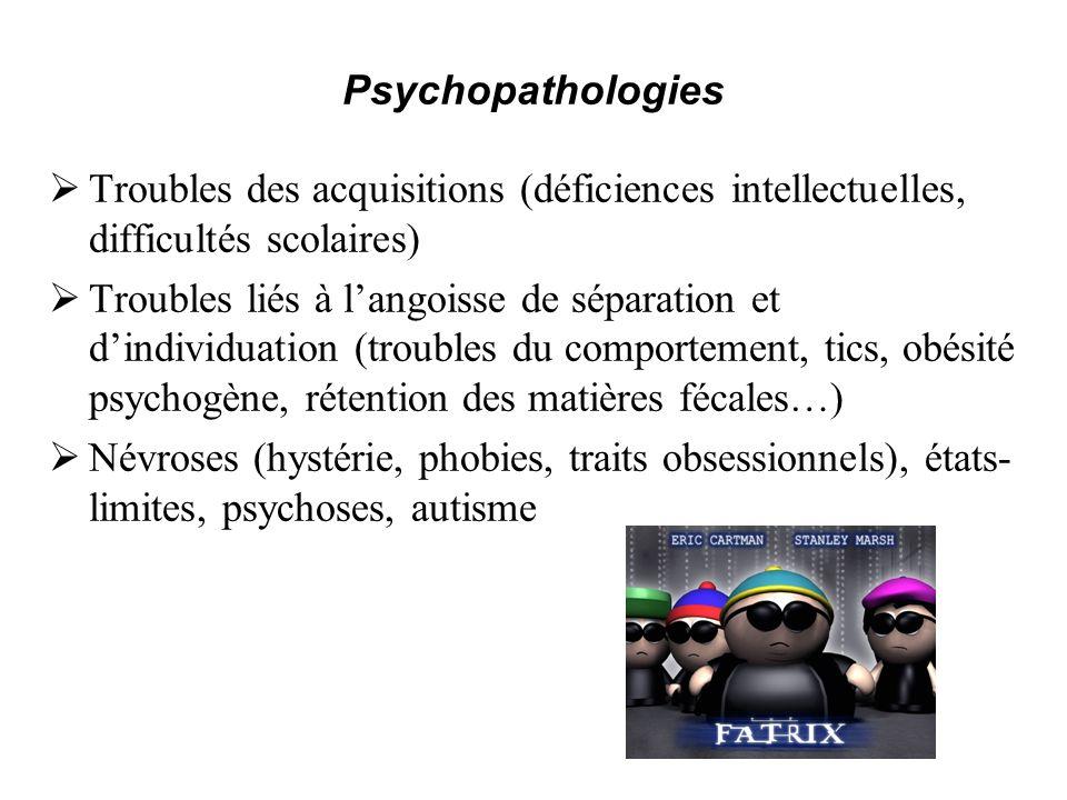 Psychopathologies Troubles des acquisitions (déficiences intellectuelles, difficultés scolaires) Troubles liés à langoisse de séparation et dindividua