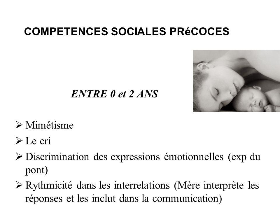 COMPETENCES SOCIALES PRéCOCES ENTRE 0 et 2 ANS Mimétisme Le cri Discrimination des expressions émotionnelles (exp du pont) Rythmicité dans les interre