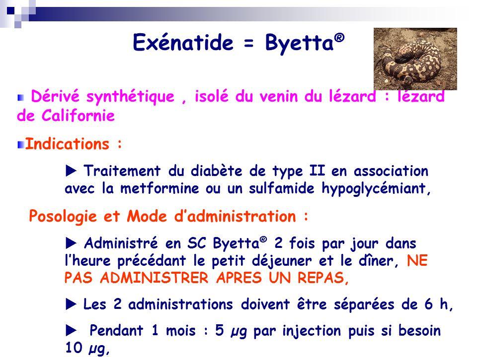 Exénatide = Byetta ® Dérivé synthétique, isolé du venin du lézard : lézard de Californie Indications : Traitement du diabète de type II en association