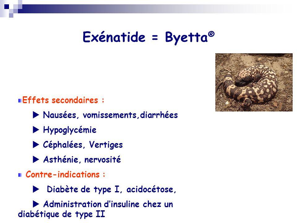 Exénatide = Byetta ® Effets secondaires : Nausées, vomissements,diarrhées Hypoglycémie Céphalées, Vertiges Asthénie, nervosité Contre-indications : Di
