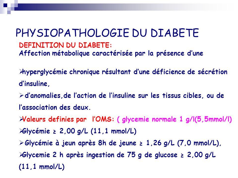 Diabète de type I: diabète insulinodépendant ou diabète juvenil,reprèsente 6% des cas, débute généralement avant 30 ans(polyurie, polydypsie, amaigrissement) Diabète type II: diabète non insulino dépendant représente 91% des cas, peut évoluer asymptomatiquement ; en France 2 millions de diabétiques.lalsace accueille 82000 patients diabétiques type 2, 19eme/22 régions, la prise en charge représente 440 M deuro par an, cest la 3eme maladie chronique en termes dadmission au régime ALD.