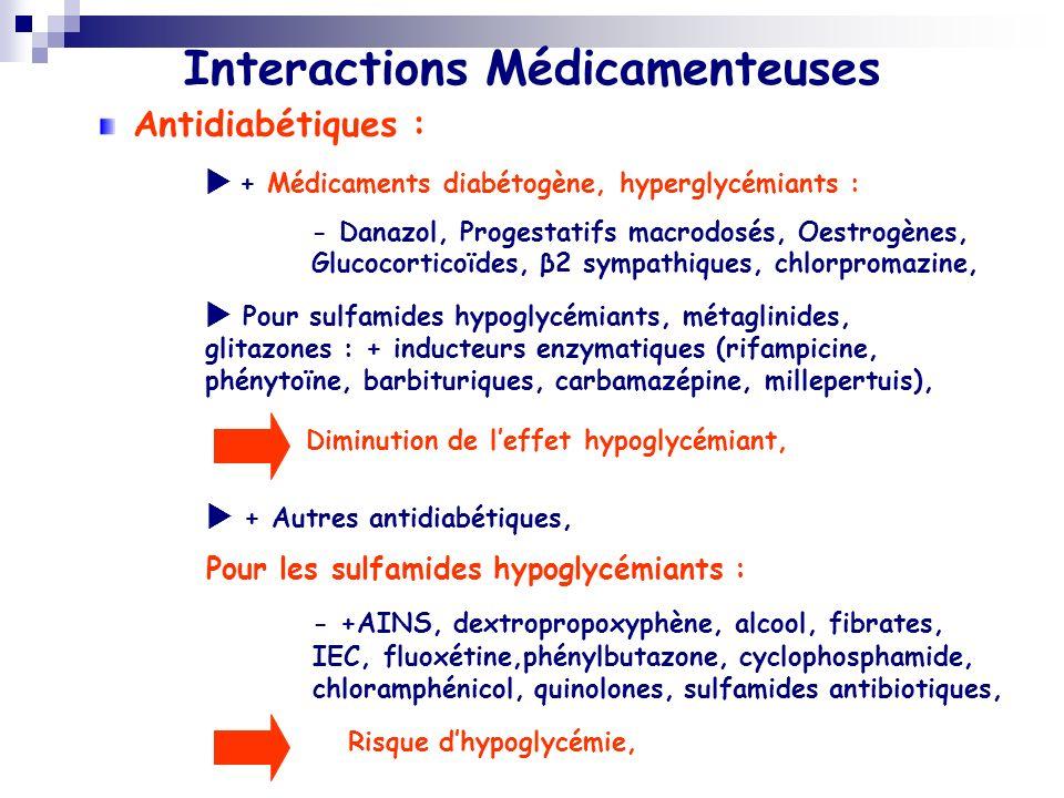 Interactions Médicamenteuses Antidiabétiques : + Médicaments diabétogène, hyperglycémiants : - Danazol, Progestatifs macrodosés, Oestrogènes, Glucocor