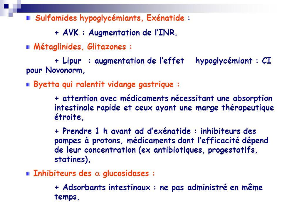 Sulfamides hypoglycémiants, Exénatide : + AVK : Augmentation de lINR, Métaglinides, Glitazones : + Lipur : augmentation de leffet hypoglycémiant : CI