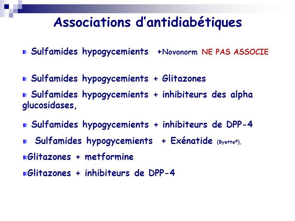 Associations dantidiabétiques Sulfamides hypogycemients + Novonorm NE PAS ASSOCIE Sulfamides hypogycemients + Glitazones Sulfamides hypogycemients + i