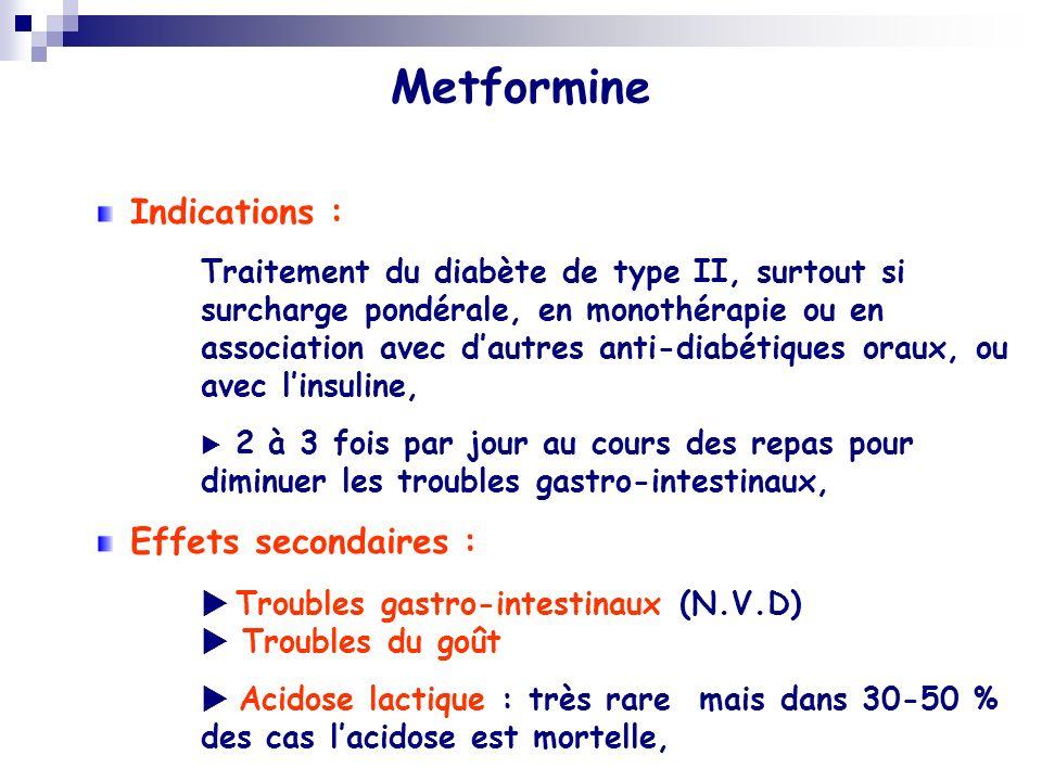 Metformine Indications : Traitement du diabète de type II, surtout si surcharge pondérale, en monothérapie ou en association avec dautres anti-diabéti