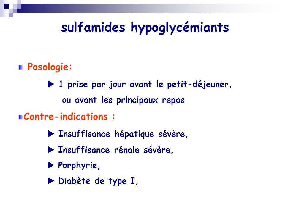 sulfamides hypoglycémiants Posologie: 1 prise par jour avant le petit-déjeuner, ou avant les principaux repas Contre-indications : Insuffisance hépati