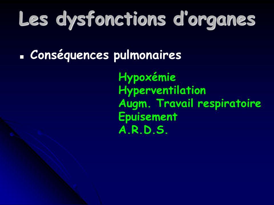 Les dysfonctions dorganes n Conséquences pulmonaires Hypoxémie Hyperventilation Augm.