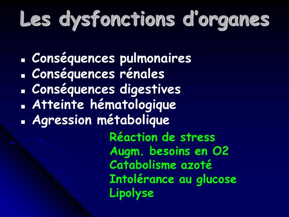 Les dysfonctions dorganes n Conséquences pulmonaires n Conséquences rénales n Conséquences digestives n Atteinte hématologique n Agression métabolique Réaction de stress Augm.