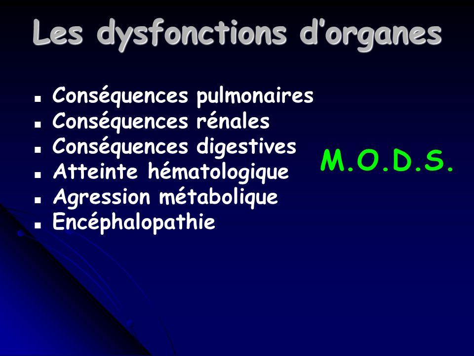 Les dysfonctions dorganes n Conséquences pulmonaires n Conséquences rénales n Conséquences digestives n Atteinte hématologique n Agression métabolique n Encéphalopathie M.O.D.S.