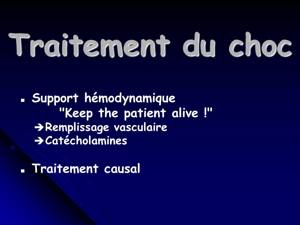 Traitement du choc n Support hémodynamique Keep the patient alive ! è Remplissage vasculaire è Catécholamines n Traitement causal