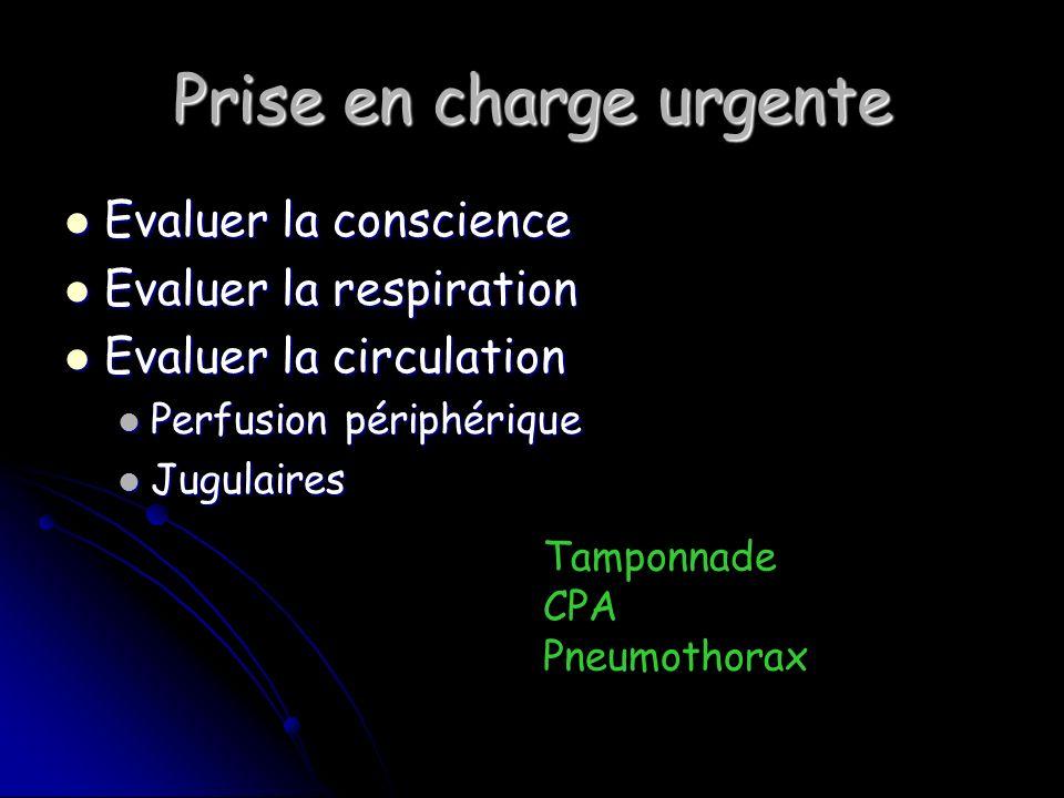 Prise en charge urgente Evaluer la conscience Evaluer la conscience Evaluer la respiration Evaluer la respiration Evaluer la circulation Evaluer la circulation Perfusion périphérique Perfusion périphérique Jugulaires Jugulaires Tamponnade CPA Pneumothorax